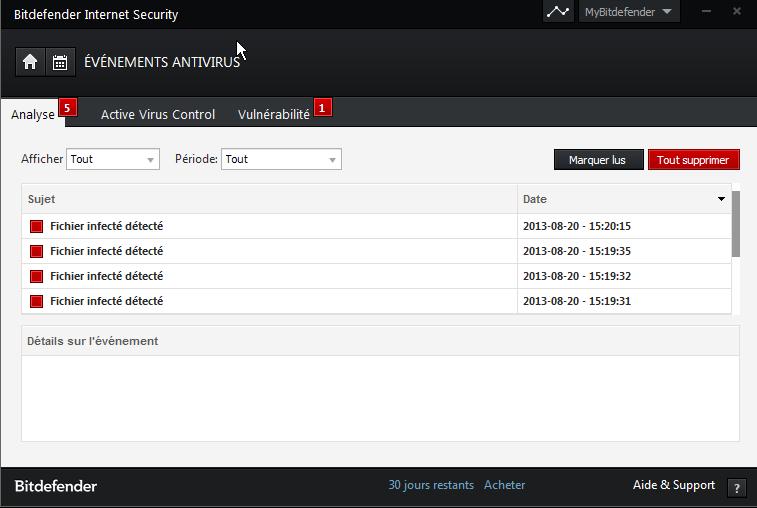 analyse contextuelle antivirus